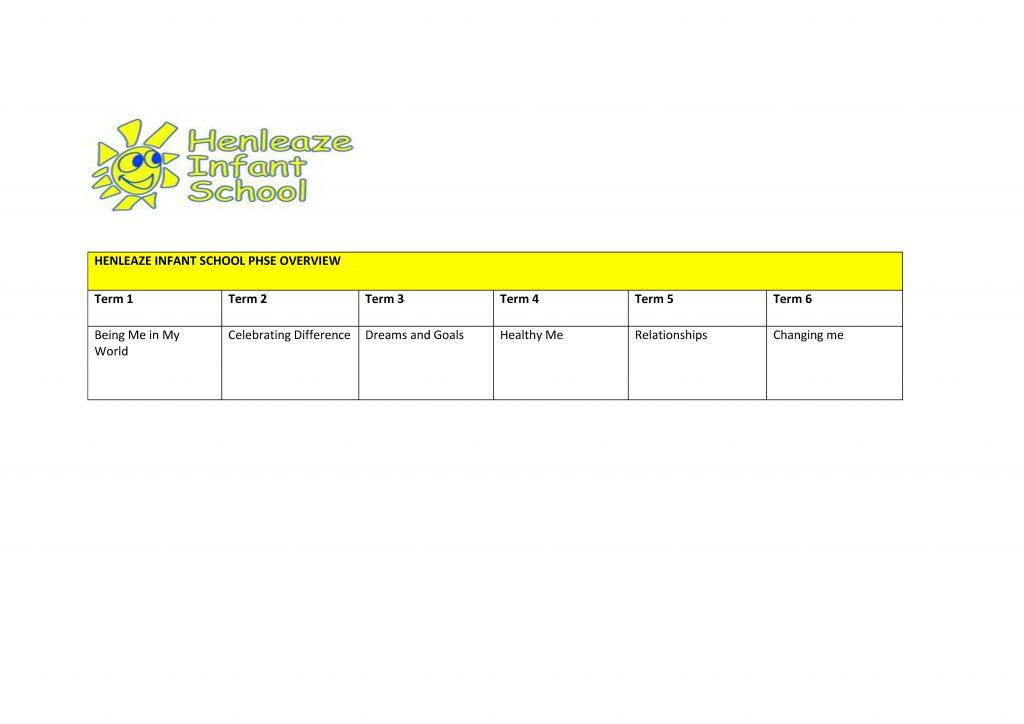 Map Of Uk Key Stage 1.Henleaze Curriculum Henleaze Infants School